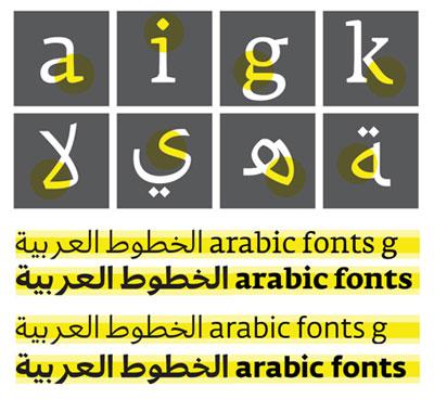 הפונט Fedra מול גירסתו הערבית