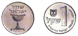 שקל, 1981